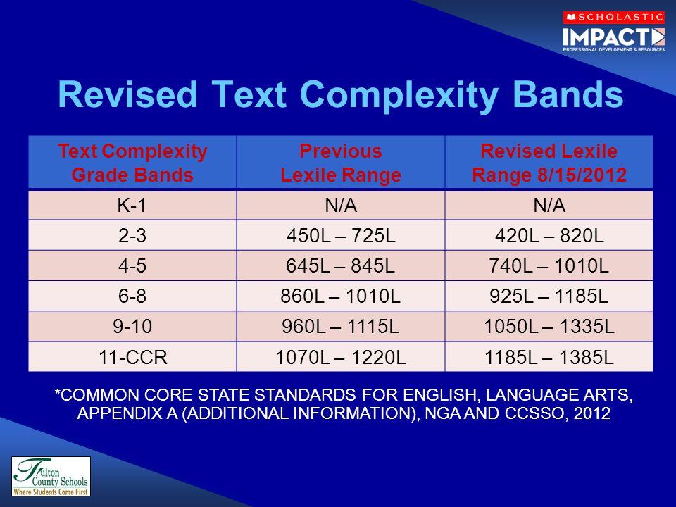 Revised Text Complexity Bands Text Complexity Grade Bands Previous Lexile Range Revised Lexile Range 8/15/2012 K-1N/A 2-3450L – 725L420L – 820L 4-5645