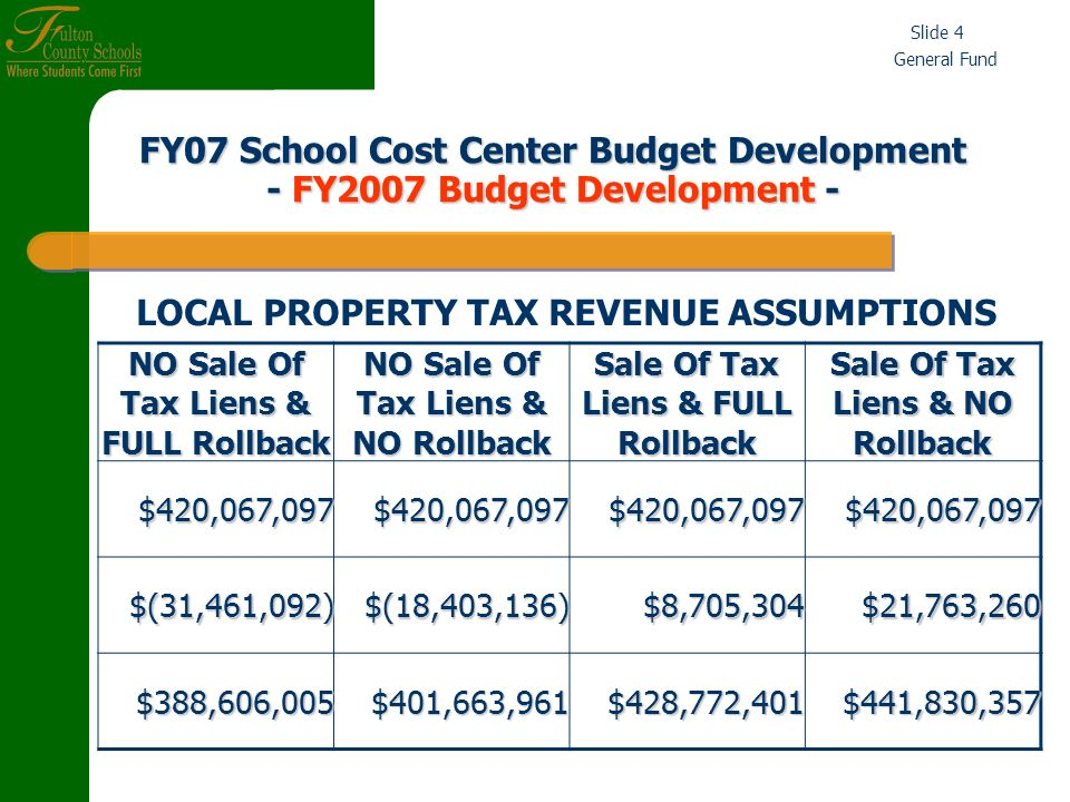 General Fund Slide 4 FY07 School Cost Center Budget Development - FY2007 Budget Development - NO Sale Of Tax Liens & FULL Rollback NO Sale Of Tax Liens & NO Rollback Sale Of Tax Liens & FULL Rollback Sale Of Tax Liens & NO Rollback $420,067,097$420,067,097$420,067,097$420,067,097 $(31,461,092)$(18,403,136)$8,705,304$21,763,260 $388,606,005$401,663,961$428,772,401$441,830,357 LOCAL PROPERTY TAX REVENUE ASSUMPTIONS