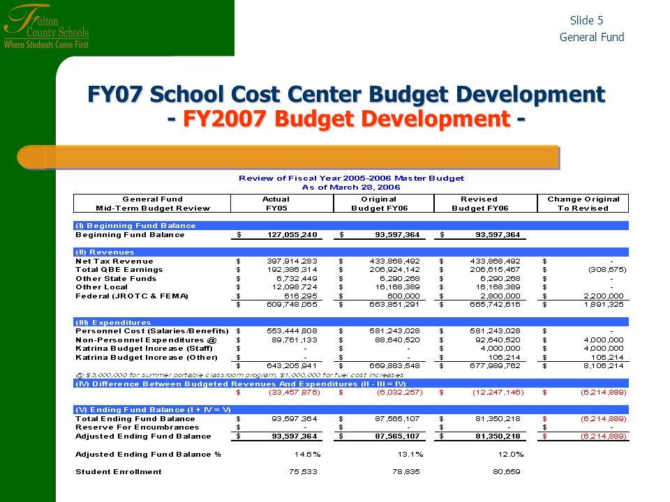 General Fund Slide 6 FISCAL YEAR 2005-2006 BUDGET Beginning Fund Balance$ 93,597,364 Estimated Revenues$ 665,742,616 Estimated Expenditures$ 677,989,762 Ending Fund Balance$ 81,350,218 Adjusted Ending Fund Balance 12.0% FY07 School Cost Center Budget Development - FY2007 Budget Development -
