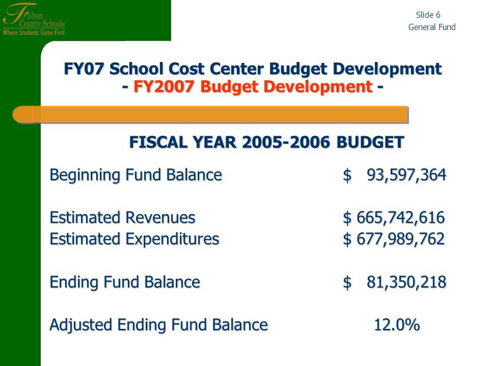 General Fund Slide 7 FY07 School Cost Center Budget Development - FY2007 Budget Development -