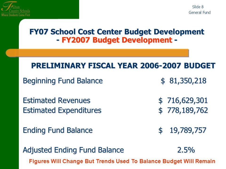 General Fund Slide 19 IV.