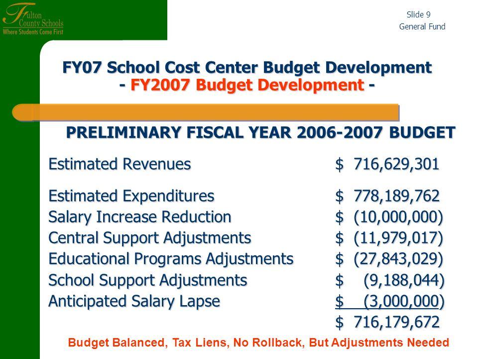 General Fund Slide 20 IV.
