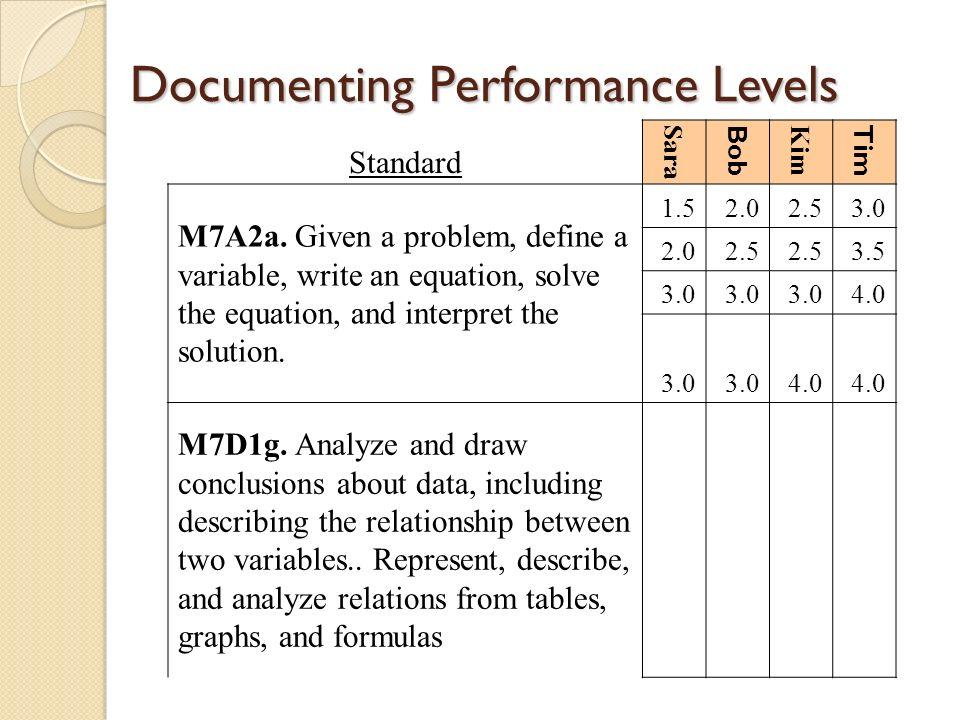 Documenting Performance Levels Standard Sara Bob Kim Tim M7A2a.