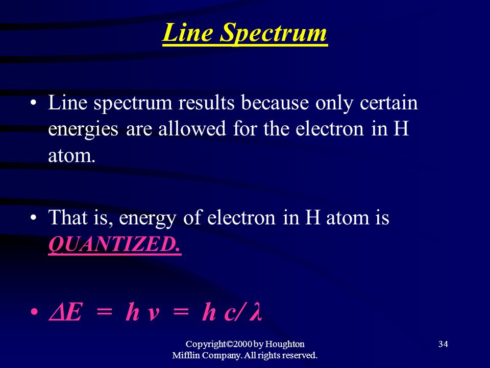 Copyright©2000 by Houghton Mifflin Company. All rights reserved. 34 Line Spectrum Line spectrum results because only certain energies are allowed for