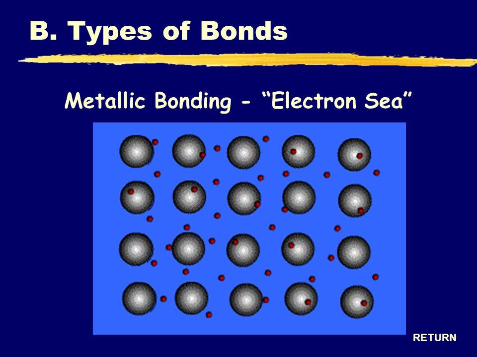 Metallic Bonding - Electron Sea RETURN B. Types of Bonds