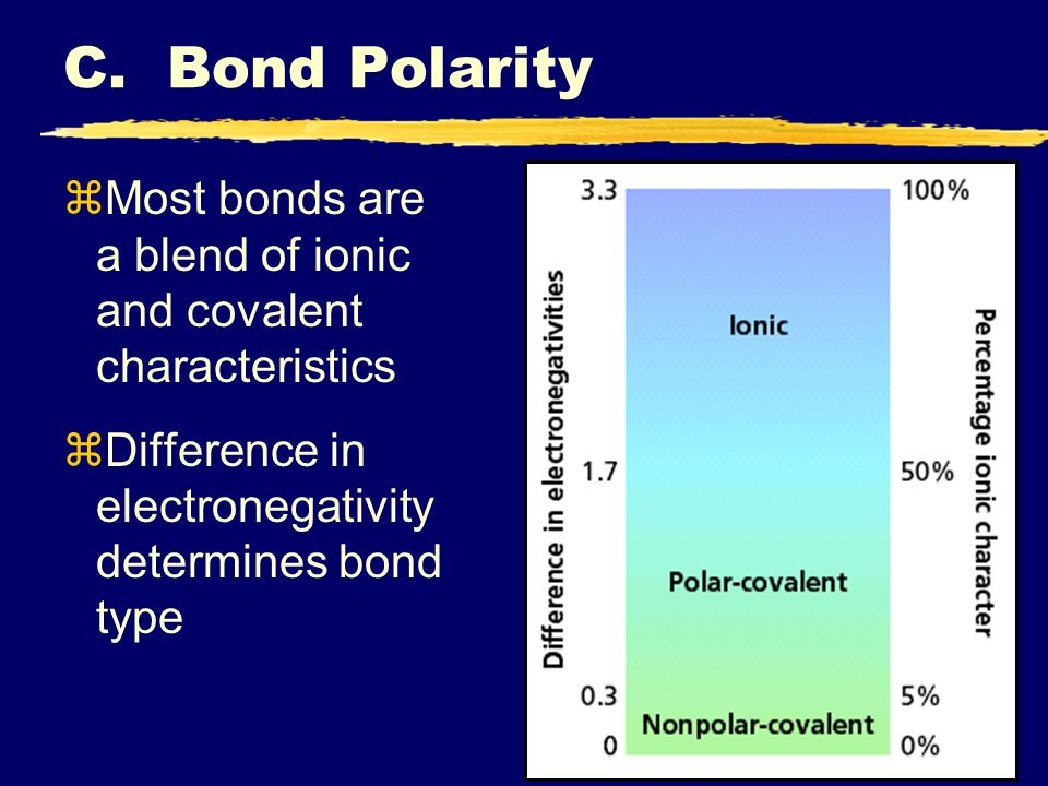 C. Bond Polarity zMost bonds are a blend of ionic and covalent characteristics zDifference in electronegativity determines bond type