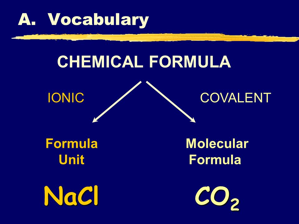 A. Vocabulary CHEMICAL FORMULA Molecular Formula Unit IONICCOVALENT CO 2 NaCl
