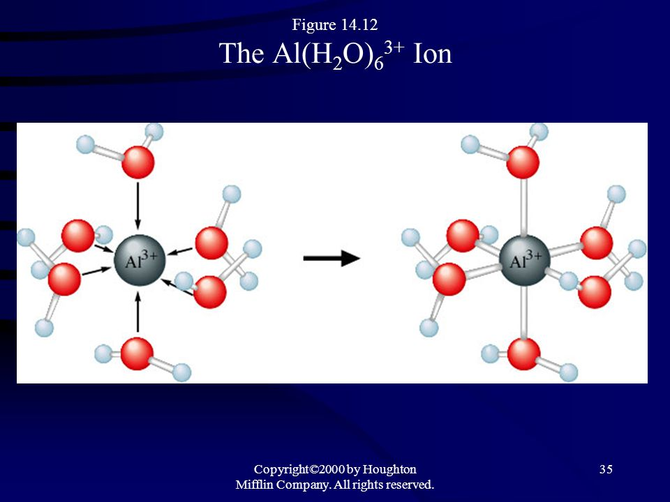 Copyright©2000 by Houghton Mifflin Company. All rights reserved. 34 Another type of salt gives acidic solutions those with Hydrated ions of highly cha