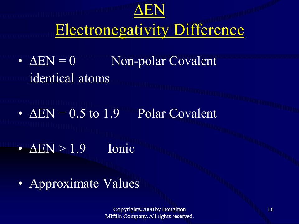 Copyright©2000 by Houghton Mifflin Company. All rights reserved. 16 EN Electronegativity Difference EN = 0 Non-polar Covalent identical atoms EN = 0.5