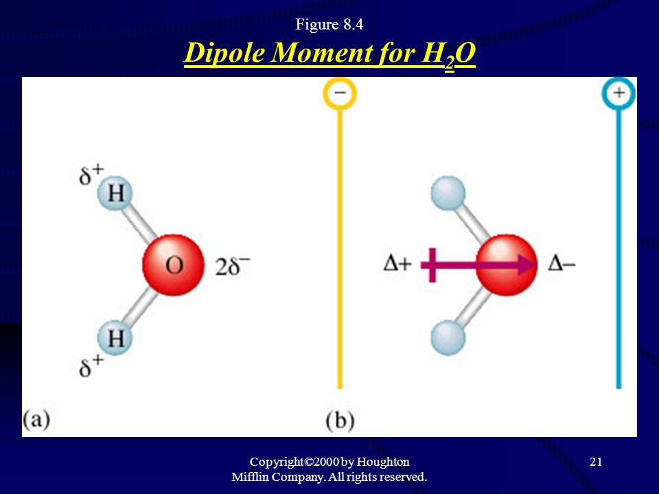 Copyright©2000 by Houghton Mifflin Company. All rights reserved. 21 Figure 8.4 Dipole Moment for H 2 O