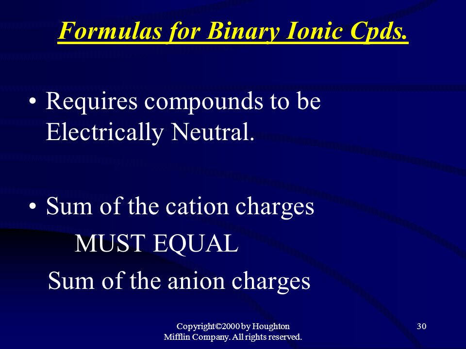 Copyright©2000 by Houghton Mifflin Company. All rights reserved. 30 Formulas for Binary Ionic Cpds. Requires compounds to be Electrically Neutral. Sum