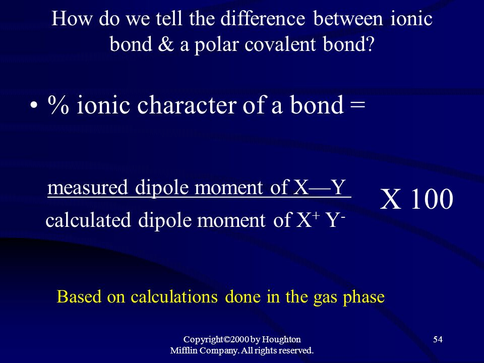 Copyright©2000 by Houghton Mifflin Company. All rights reserved. 54 How do we tell the difference between ionic bond & a polar covalent bond? % ionic