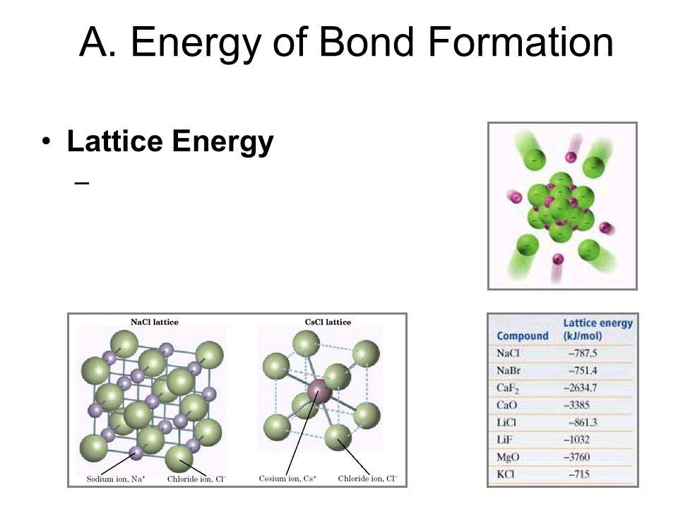 A. Energy of Bond Formation Lattice Energy –