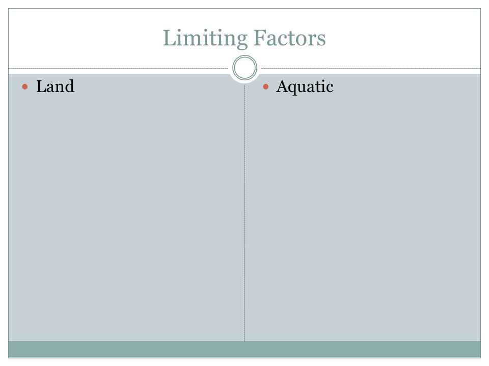 Limiting Factors Land Aquatic