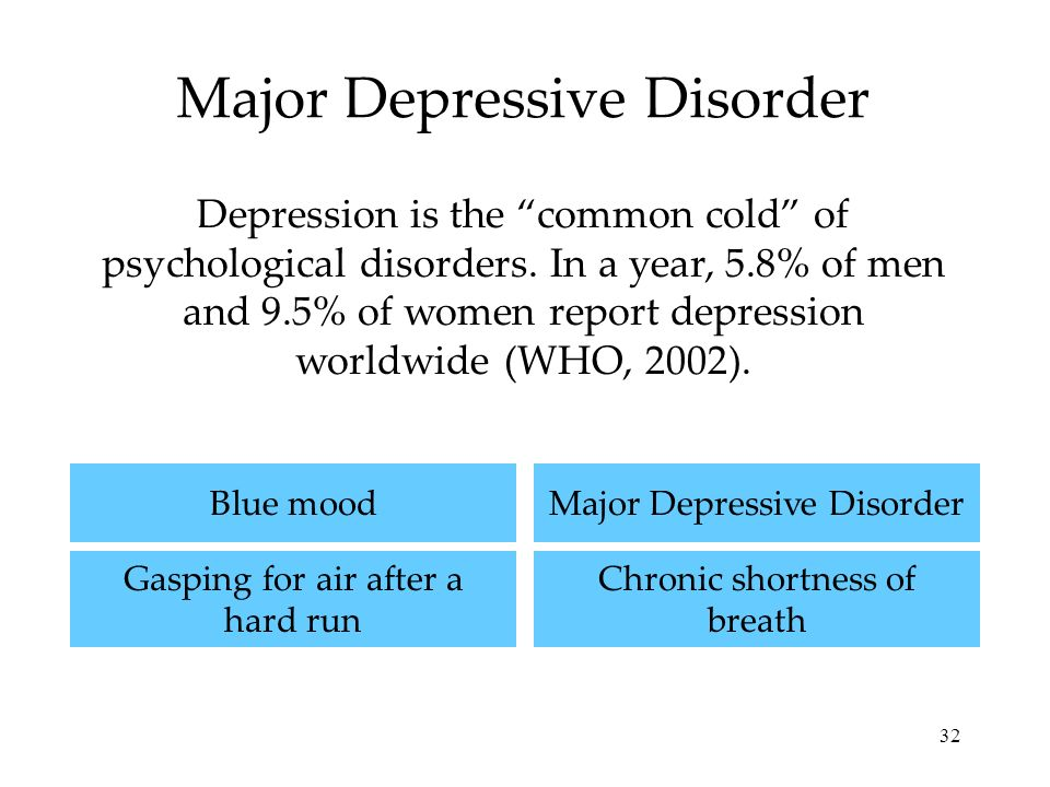 32 Major Depressive Disorder Depression is the common cold of psychological disorders. In a year, 5.8% of men and 9.5% of women report depression worl