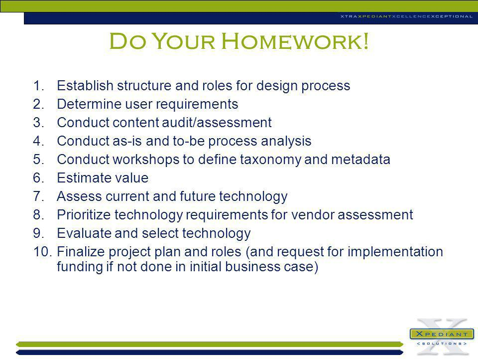 Do Your Homework! 1.Establish structure and roles for design process 2.Determine user requirements 3.Conduct content audit/assessment 4.Conduct as-is