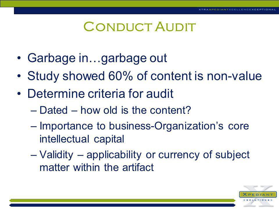 Conduct Audit Garbage in…garbage out Study showed 60% of content is non-value Determine criteria for audit –Dated – how old is the content? –Importanc