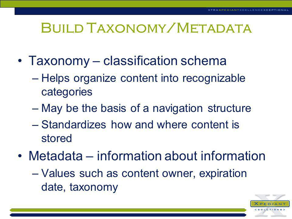 Build Taxonomy/Metadata Taxonomy – classification schema –Helps organize content into recognizable categories –May be the basis of a navigation struct