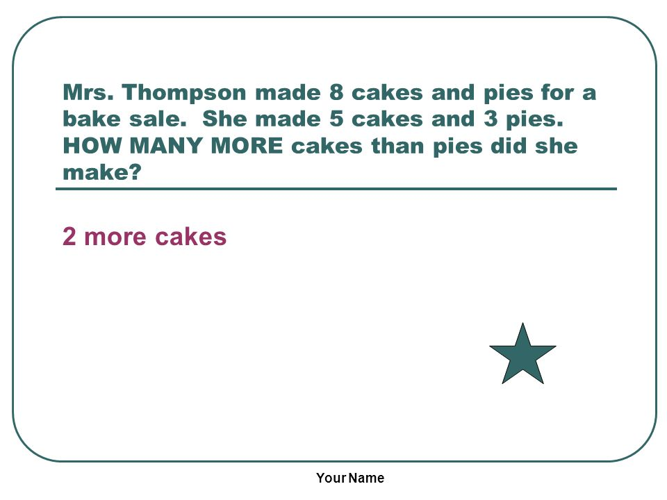 Your Name Mrs. Thompson made 8 cakes and pies for a bake sale.