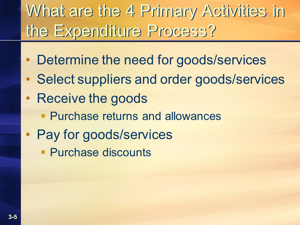 3-5 What are the 4 Primary Activities in the Expenditure Process? Determine the need for goods/services Select suppliers and order goods/services Rece
