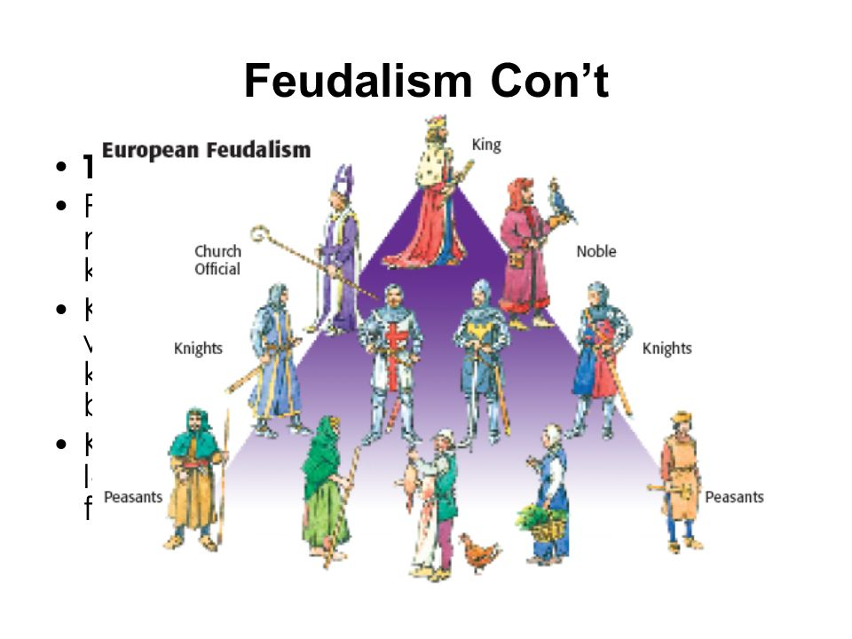 Feudalism Cont The Feudal Pyramid Power in feudal system much like a pyramid, w/ king at the top Kings served by nobles who are served by knights; pea