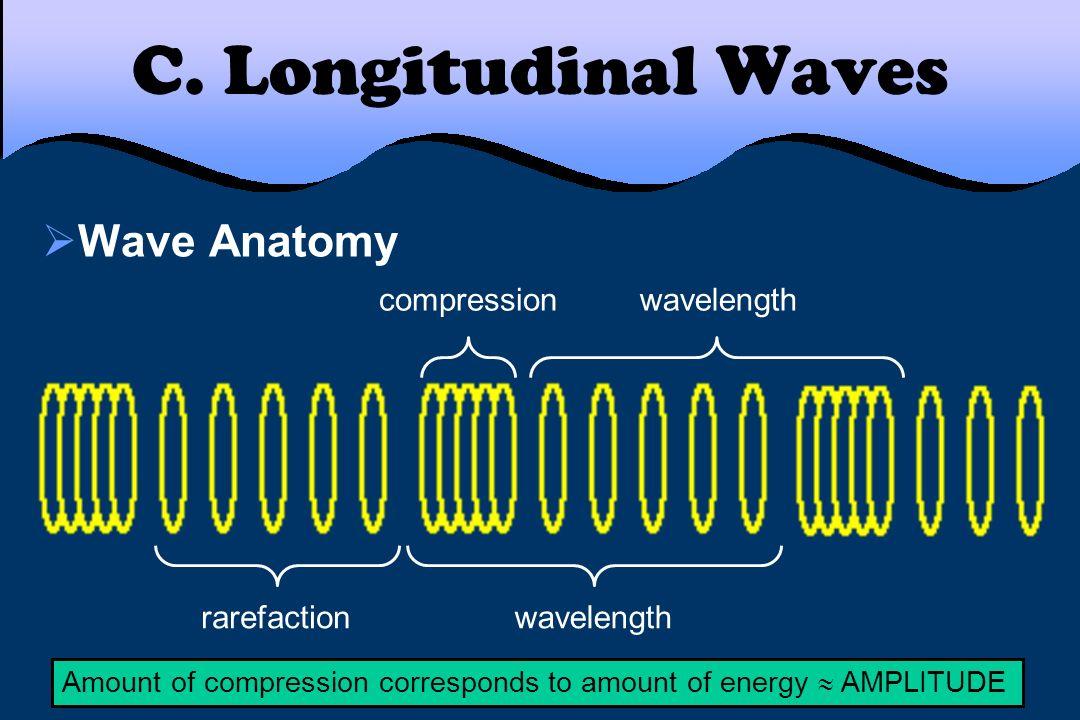 C. Longitudinal Waves Wave Anatomy rarefaction compression wavelength Amount of compression corresponds to amount of energy AMPLITUDE