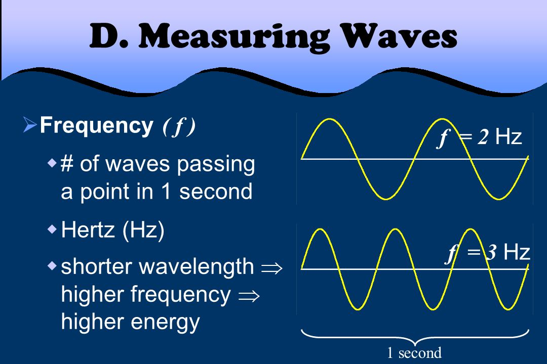 D. Measuring Waves Frequency ( f ) # of waves passing a point in 1 second Hertz (Hz) shorter wavelength higher frequency higher energy 1 second f = 2