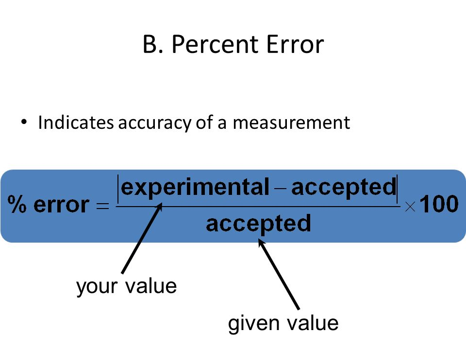 B. Percent Error Indicates accuracy of a measurement your value given value