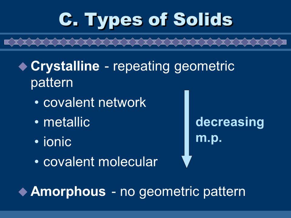 C. Types of Solids Ionic (NaCl) Metallic