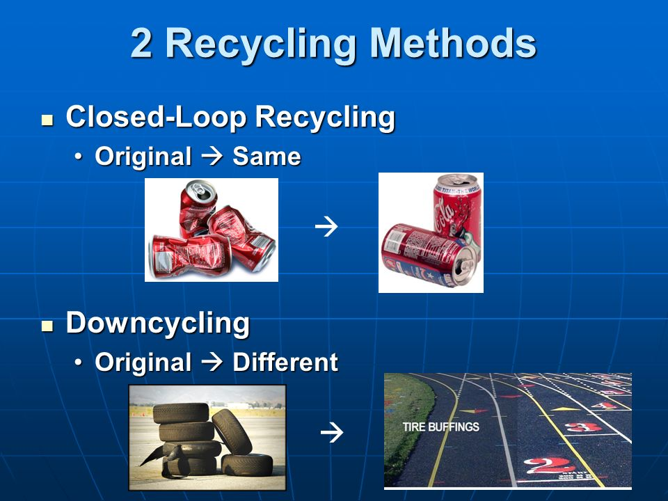 2 Recycling Methods Closed-Loop Recycling Closed-Loop Recycling Original SameOriginal Same Downcycling Downcycling Original DifferentOriginal Differen