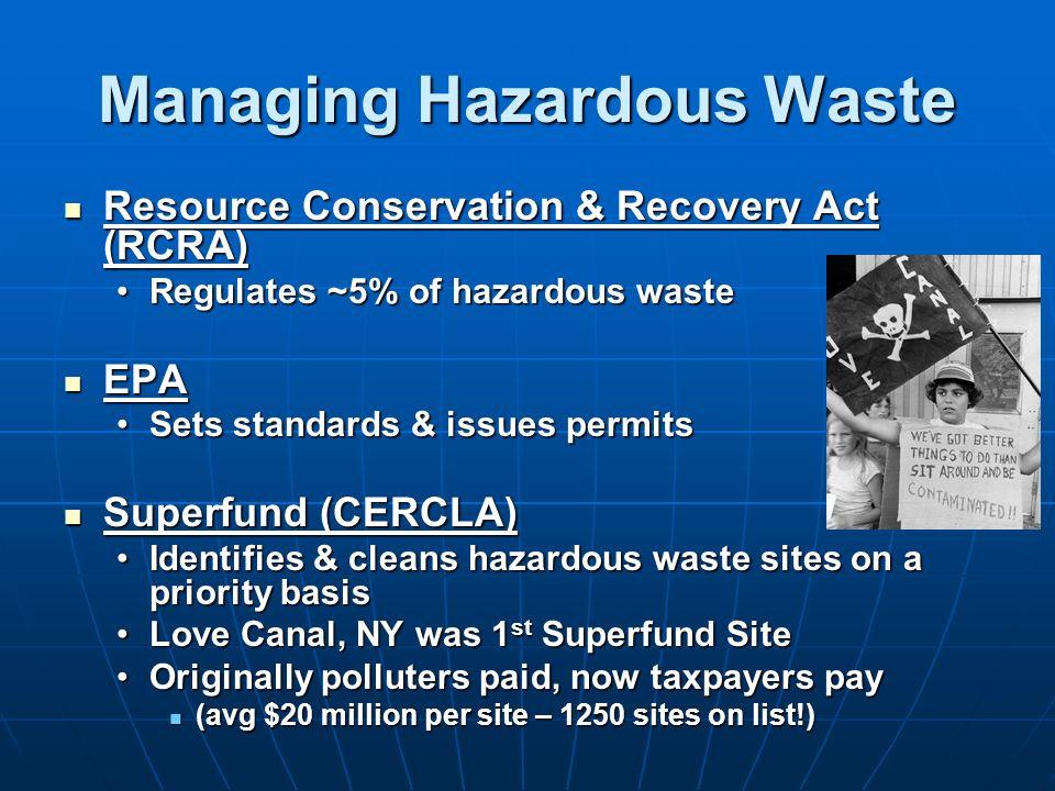Managing Hazardous Waste Resource Conservation & Recovery Act (RCRA) Resource Conservation & Recovery Act (RCRA) Regulates ~5% of hazardous wasteRegulates ~5% of hazardous waste EPA EPA Sets standards & issues permitsSets standards & issues permits Superfund (CERCLA) Superfund (CERCLA) Identifies & cleans hazardous waste sites on a priority basisIdentifies & cleans hazardous waste sites on a priority basis Love Canal, NY was 1 st Superfund SiteLove Canal, NY was 1 st Superfund Site Originally polluters paid, now taxpayers payOriginally polluters paid, now taxpayers pay (avg $20 million per site – 1250 sites on list!) (avg $20 million per site – 1250 sites on list!)