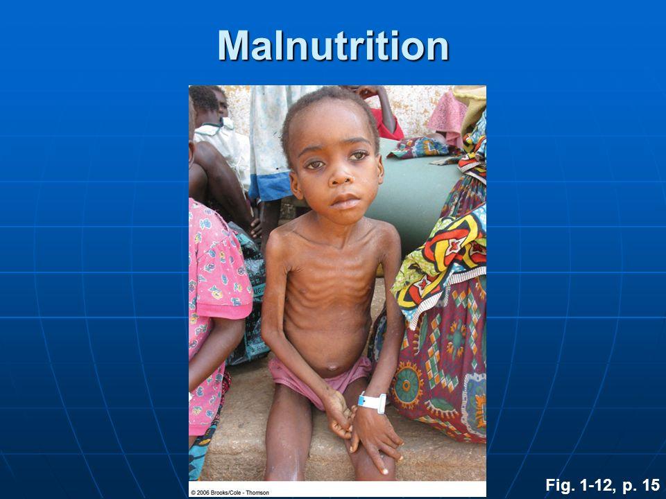 Malnutrition Fig. 1-12, p. 15