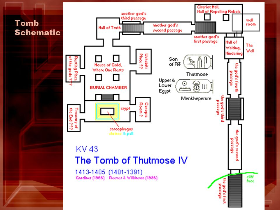 Tomb Schematic