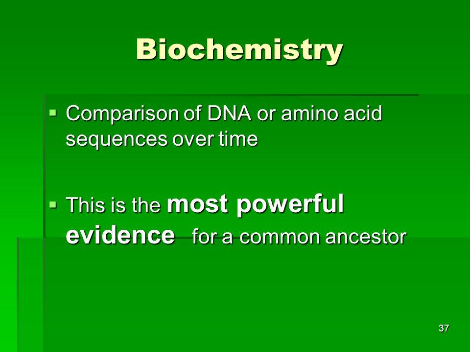 Biochemistry Comparison of DNA or amino acid sequences over time Comparison of DNA or amino acid sequences over time This is the most powerful evidenc