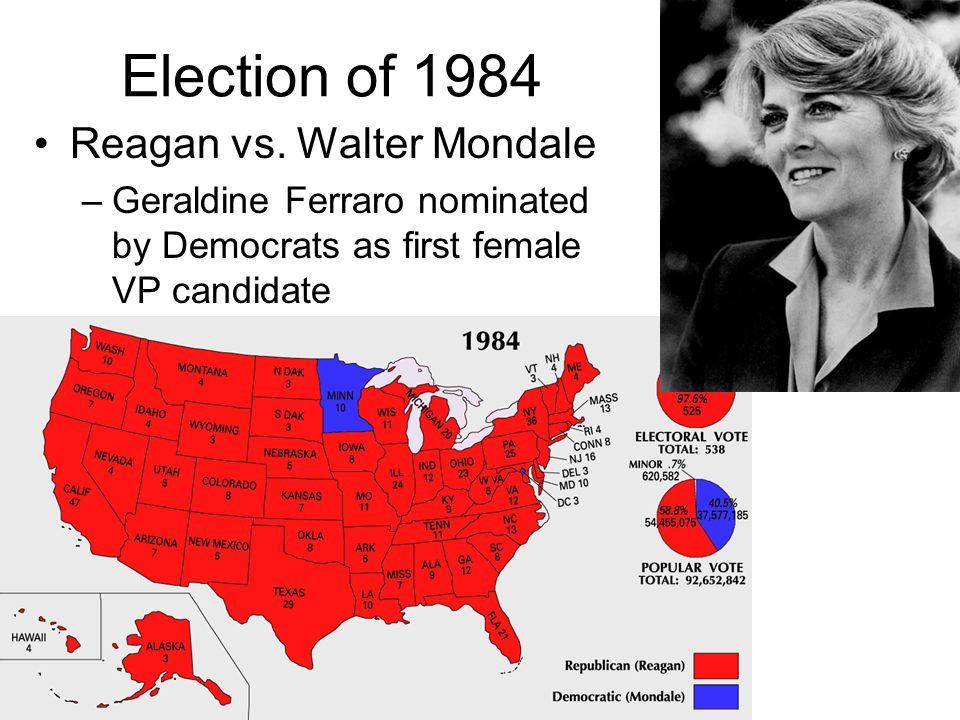 Election of 1984 Reagan vs. Walter Mondale –Geraldine Ferraro nominated by Democrats as first female VP candidate