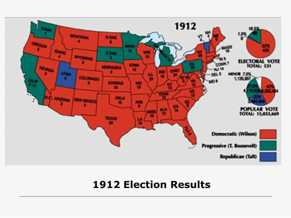 1912 Election Results