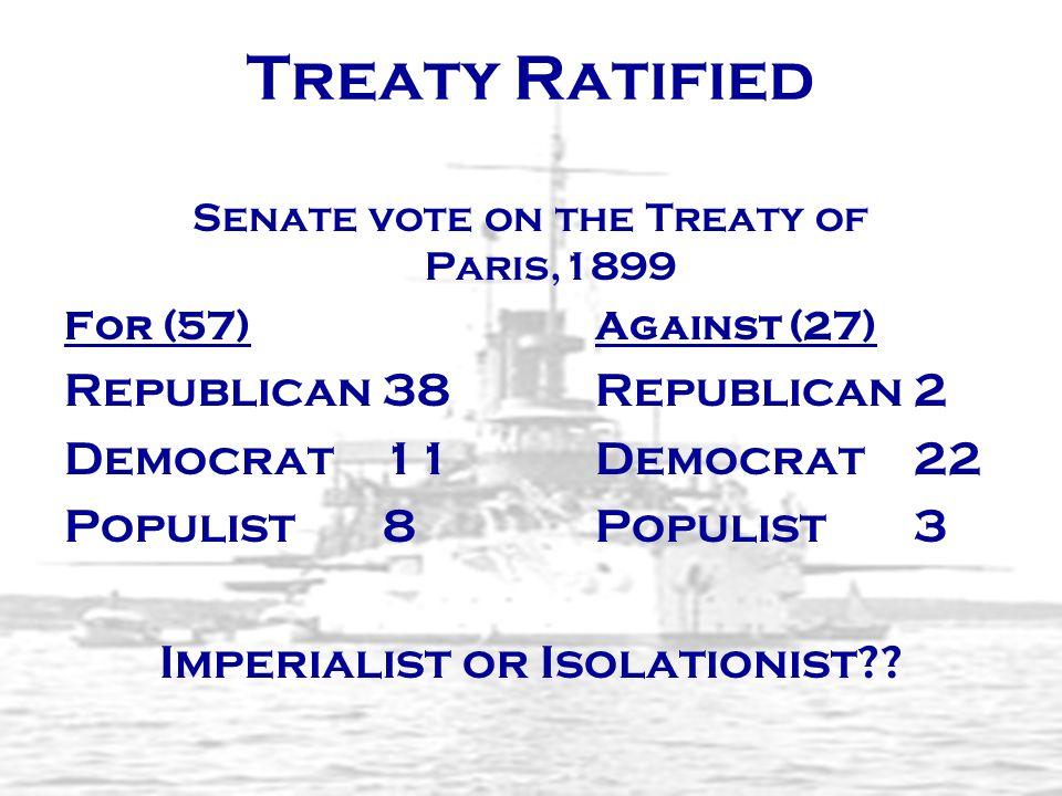 Treaty Ratified Senate vote on the Treaty of Paris,1899 For (57)Against (27) Republican38Republican 2 Democrat11Democrat22 Populist8Populist 3 Imperia