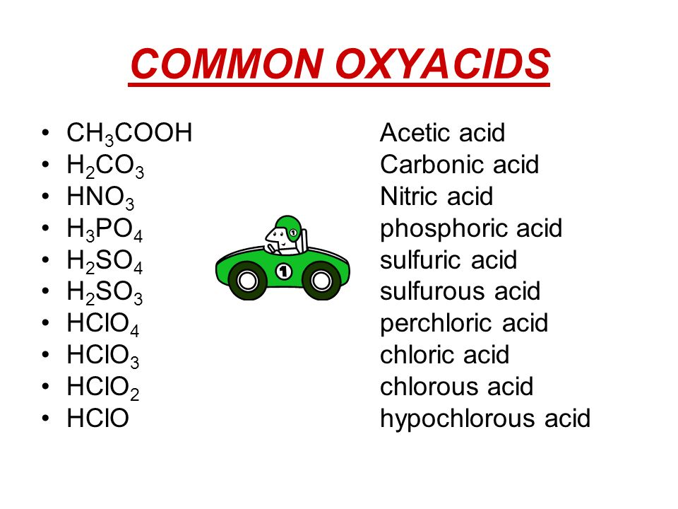 COMMON OXYACIDS CH 3 COOHAcetic acid H 2 CO 3 Carbonic acid HNO 3 Nitric acid H 3 PO 4 phosphoric acid H 2 SO 4 sulfuric acid H 2 SO 3 sulfurous acid