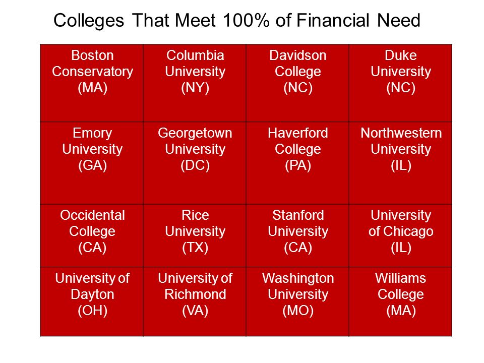 Colleges That Meet 100% of Financial Need Boston Conservatory (MA) Columbia University (NY) Davidson College (NC) Duke University (NC) Emory University (GA) Georgetown University (DC) Haverford College (PA) Northwestern University (IL) Occidental College (CA) Rice University (TX) Stanford University (CA) University of Chicago (IL) University of Dayton (OH) University of Richmond (VA) Washington University (MO) Williams College (MA)