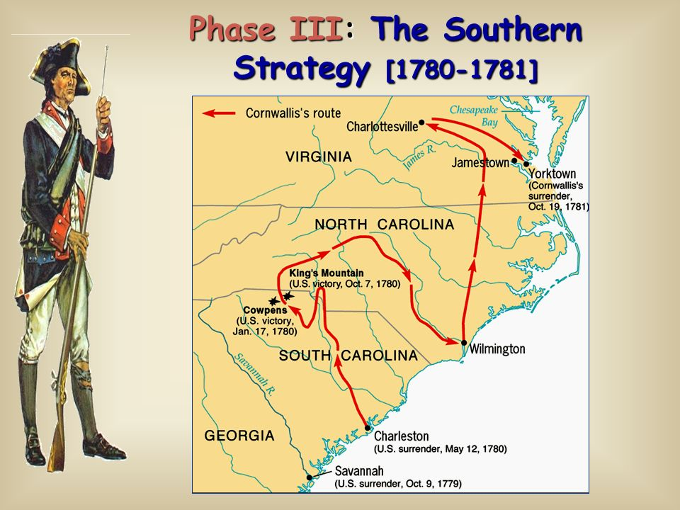 Phase III: The Southern Strategy [1780-1781]