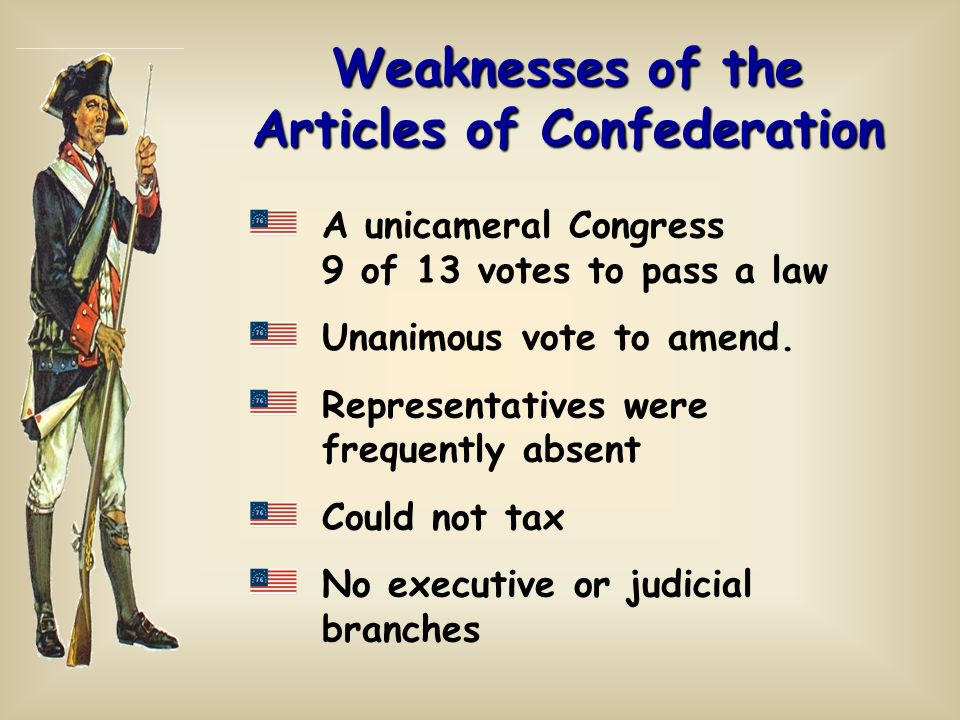 Weaknesses of the Articles of Confederation A unicameral Congress 9 of 13 votes to pass a law Unanimous vote to amend. Representatives were frequently