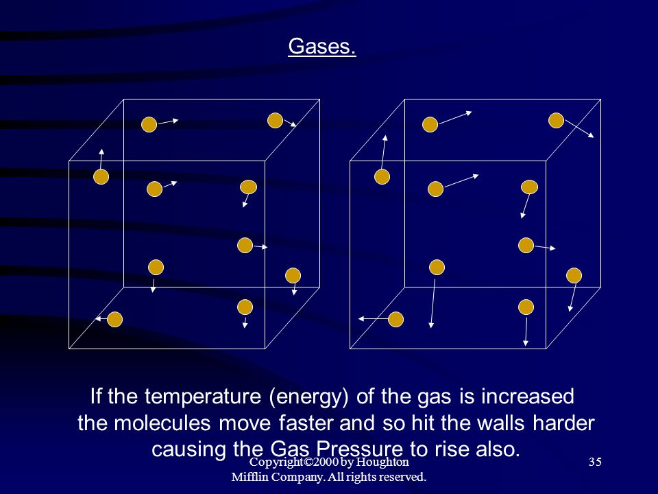 Copyright©2000 by Houghton Mifflin Company. All rights reserved. 35 Gases. If the temperature (energy) of the gas is increased the molecules move fast