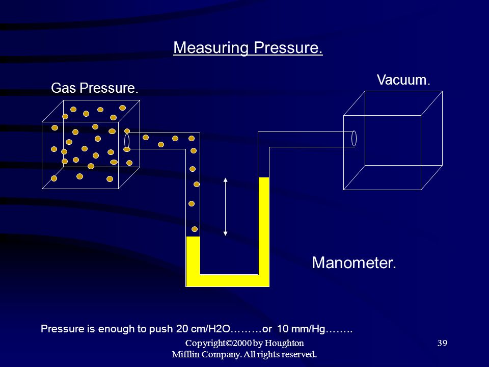 Copyright©2000 by Houghton Mifflin Company. All rights reserved. 39 Measuring Pressure. Pressure is enough to push 20 cm/H2O………or 10 mm/Hg…….. Manomet