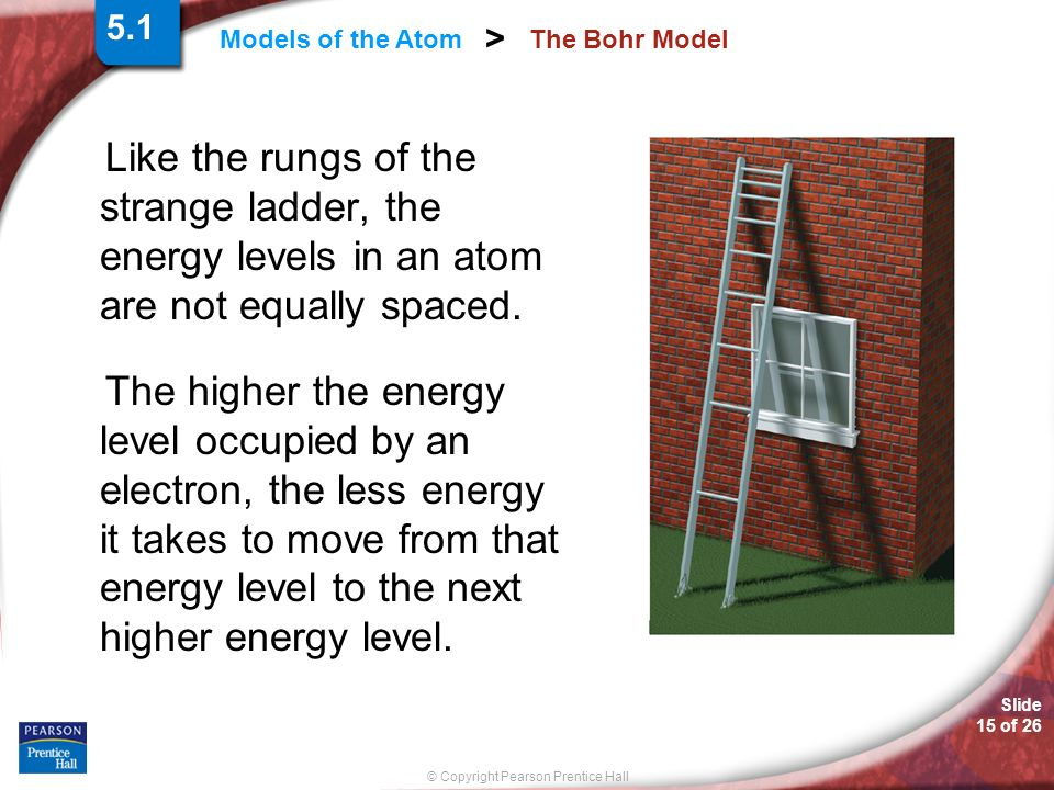 Slide 15 of 26 © Copyright Pearson Prentice Hall Models of the Atom > The Bohr Model Like the rungs of the strange ladder, the energy levels in an ato