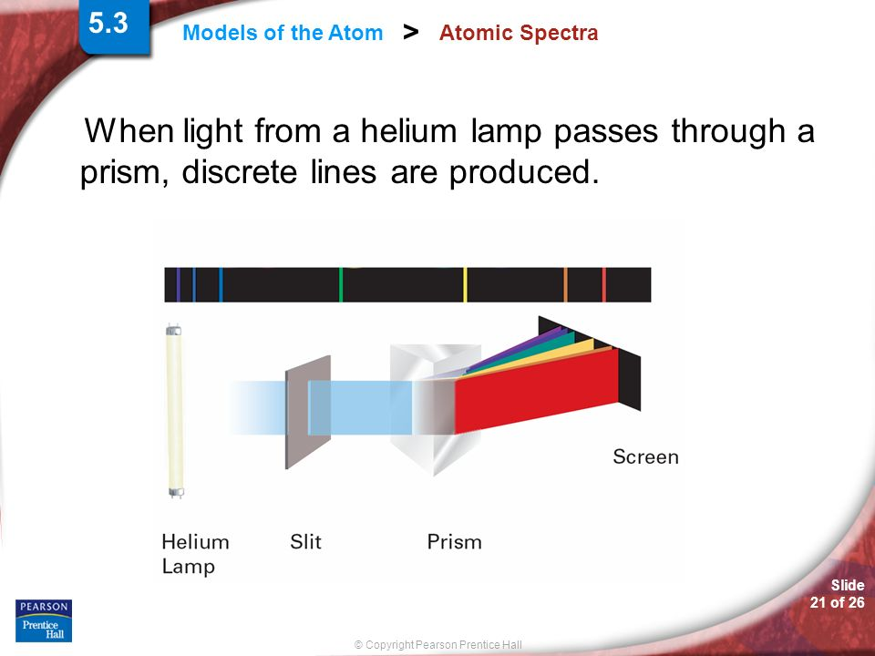 Slide 21 of 26 © Copyright Pearson Prentice Hall Models of the Atom > Atomic Spectra When light from a helium lamp passes through a prism, discrete li