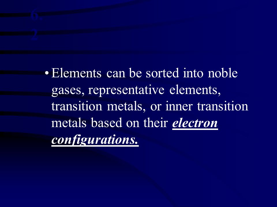 Elements can be sorted into noble gases, representative elements, transition metals, or inner transition metals based on their electron configurations