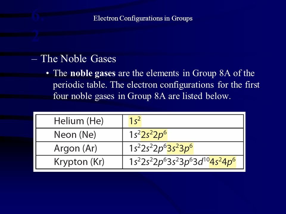Electron Configurations in Groups –The Noble Gases The noble gases are the elements in Group 8A of the periodic table. The electron configurations for