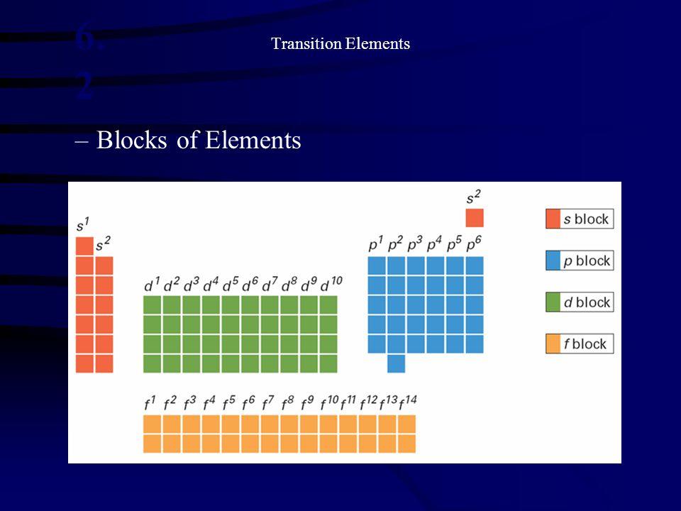 Transition Elements –Blocks of Elements 6. 2