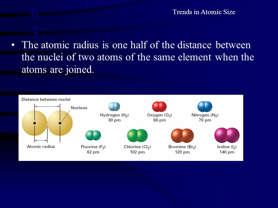 Trends in Atomic Size The atomic radius is one half of the distance between the nuclei of two atoms of the same element when the atoms are joined. 6.