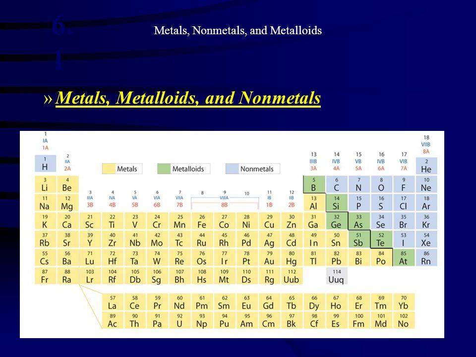Metals, Nonmetals, and Metalloids »Metals, Metalloids, and Nonmetals 6. 1